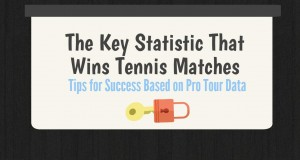 The Key Statistic That Wins Tennis Matches - tennisfiles.com
