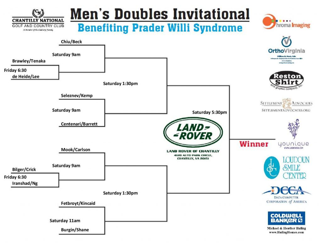 FPWR Doubles Invitational Bracket