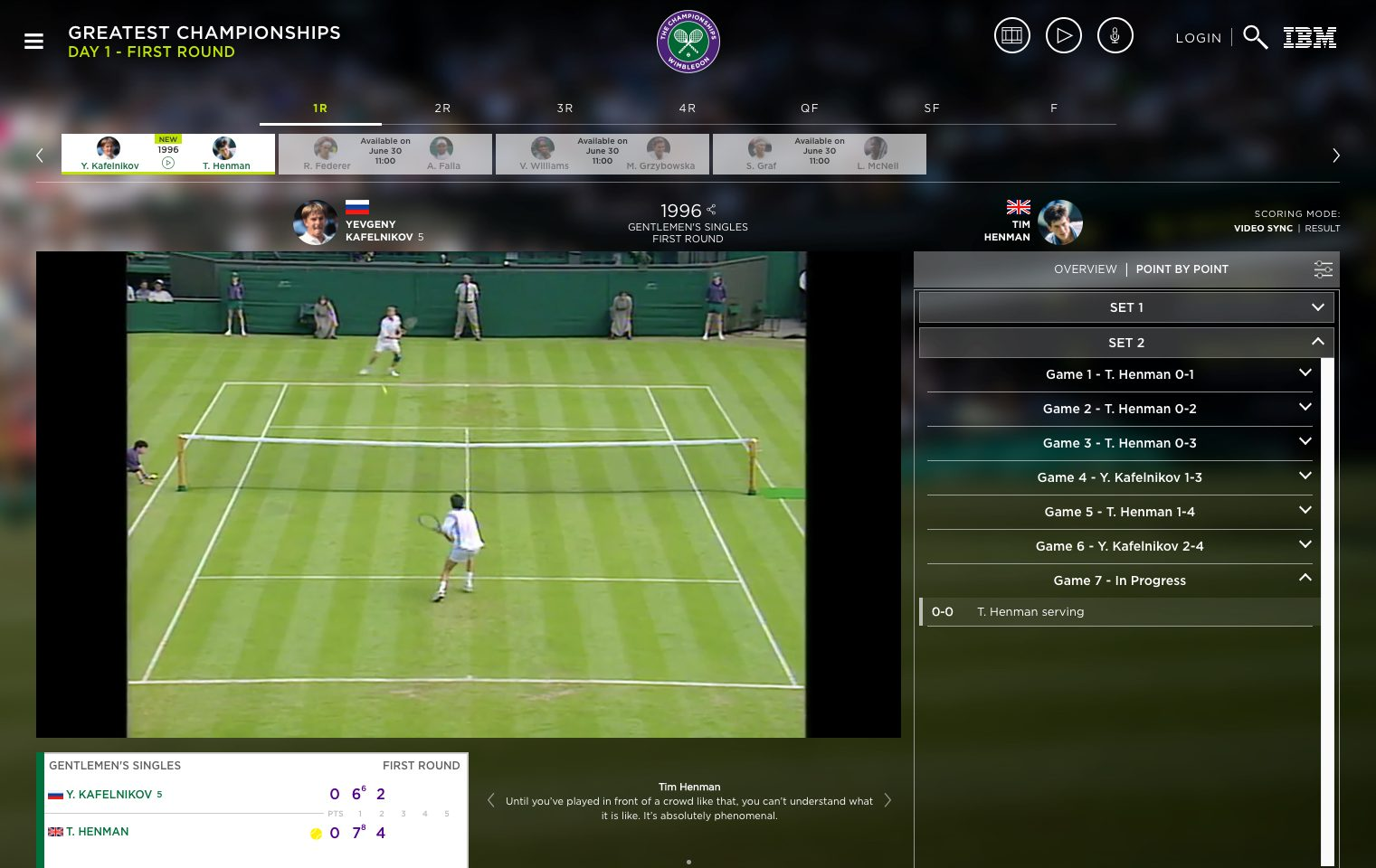 Wimbledon Recreated